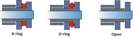 Sên có phốt cao su O-ring, X-ring và sên thường